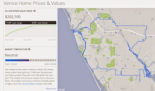 Zillow's inaccurate 2014 Venice median home value