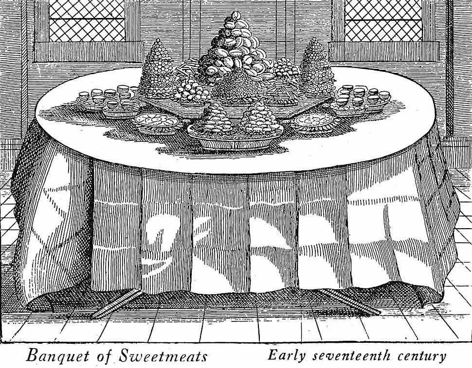 Banquet of Sweetmeats, an 1800s illustration of early 1600s candies & sweet pastries