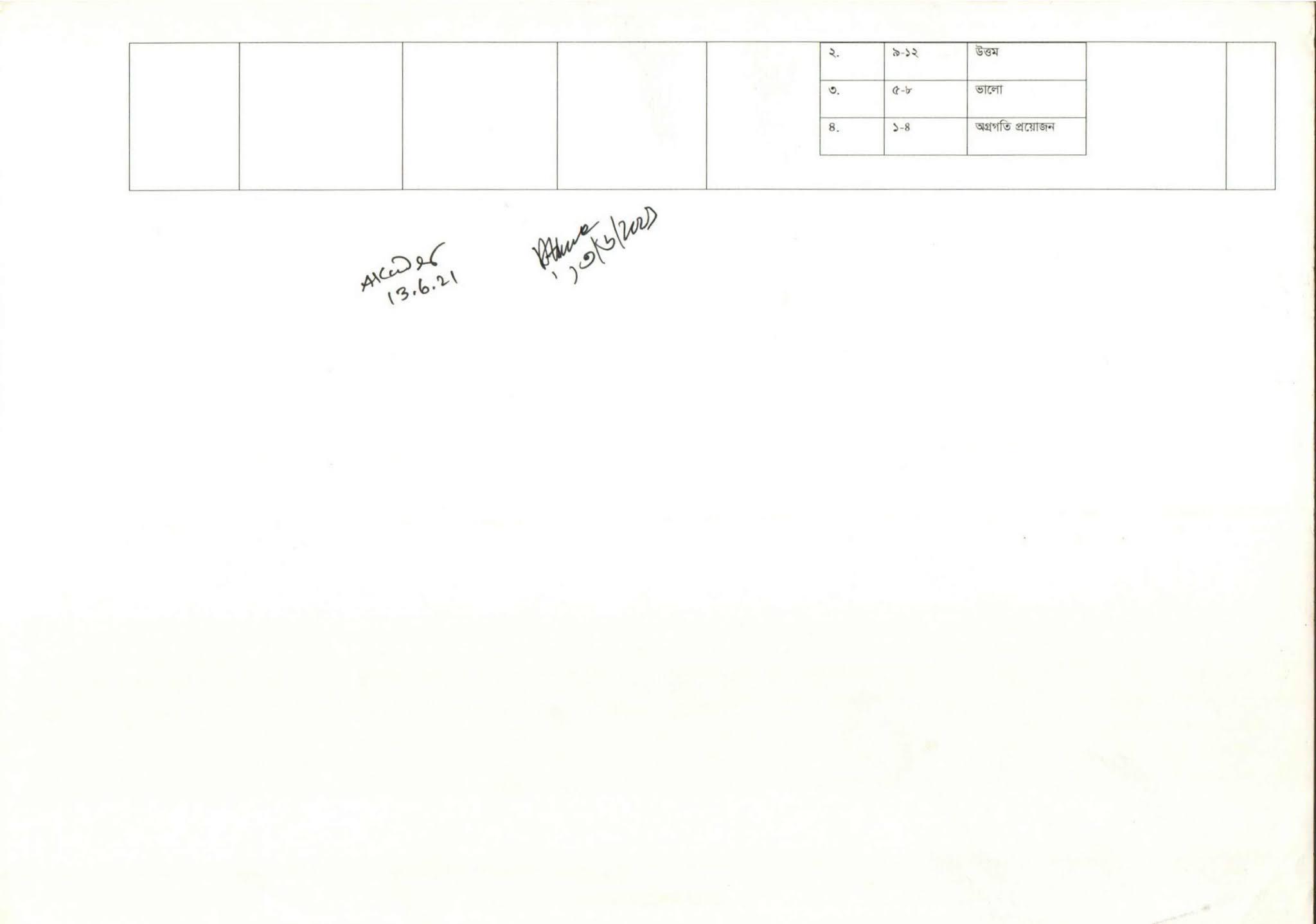 এইচএসসি ১ম সপ্তাহের এসাইনমেন্ট যুক্তিবিদ্যা ১ম পত্র প্রশ্ন ২০২১