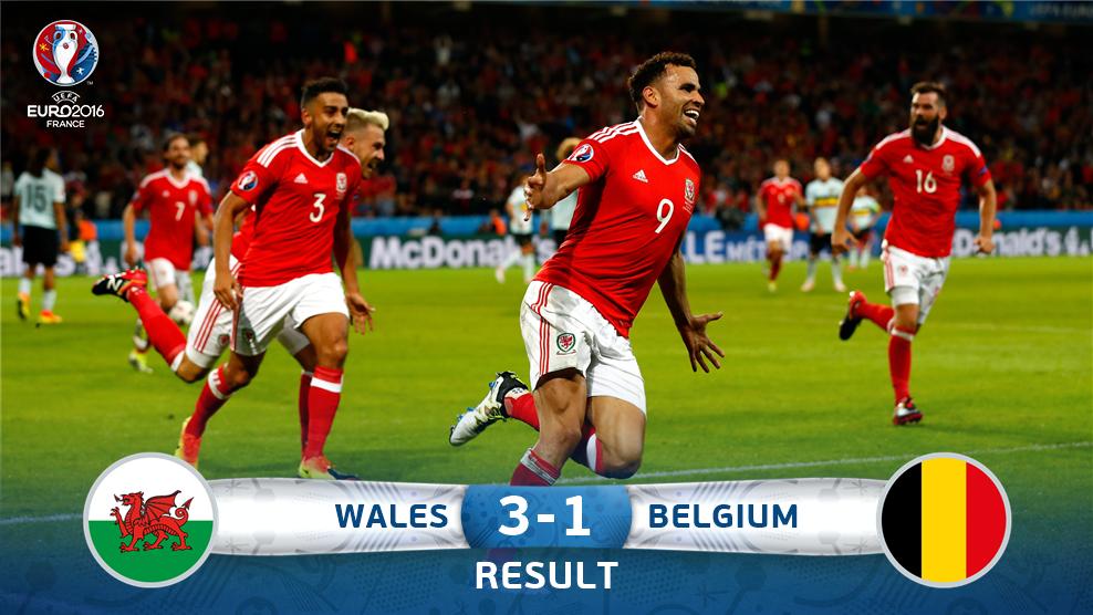 Kejutan! Wales Kalahkan Belgia 3-1