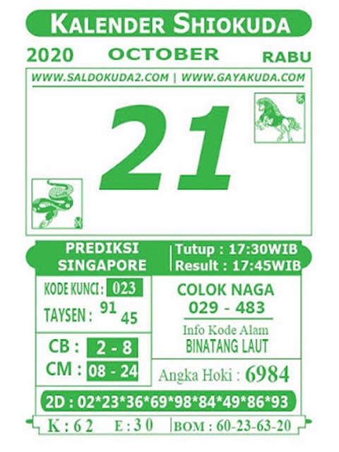 Kode syair Singapore Rabu 21 Oktober 2020 136