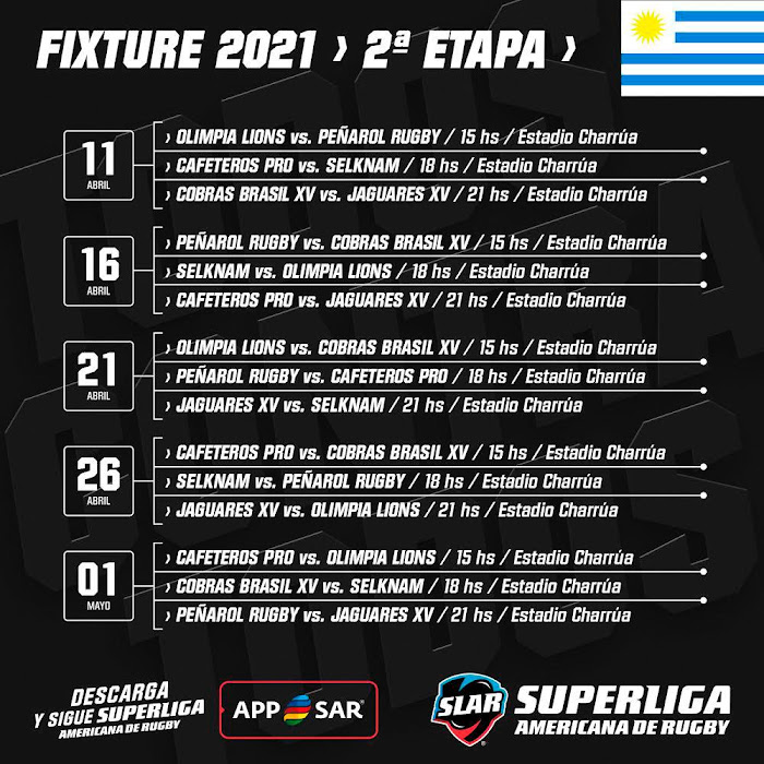 Fixture de la Superliga Americana de Rugby 2021