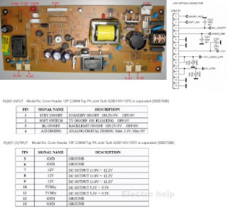 Videocon 21 inch CTVs circuit diagrams – TDA 12135 and TDA12020H-SMD