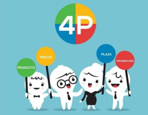 Los 4P de la mercadotecnia