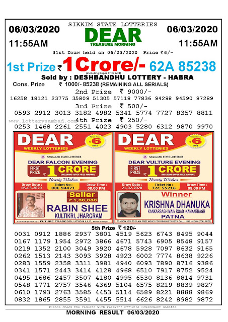 Sikkim State Lotteries 06-03-2020 Lottery Sambad Result 1155 AM