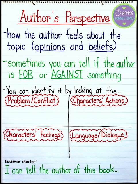 Author's Perspective (Point of View) Anchor Chart- this blog post includes a mentor text activity plus a FREE followup independent practice worksheet!