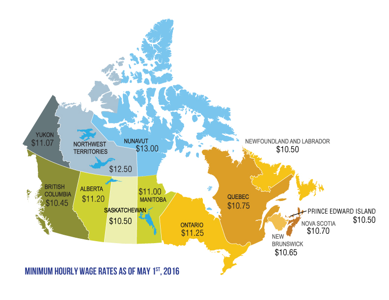 MINIMUM WAGE BY PROVINCE IN 2016 - CANADA