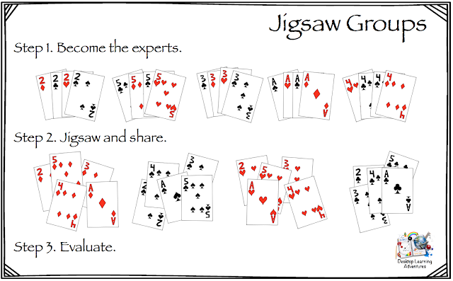 Use this handy quick reference to jigsaw groups.