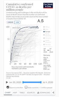 أزمة كورونا .. قصة نجاح ألمانيا فى مواجهة تفشى المرض : البيئة التمكينية القوية في ألمانيا .