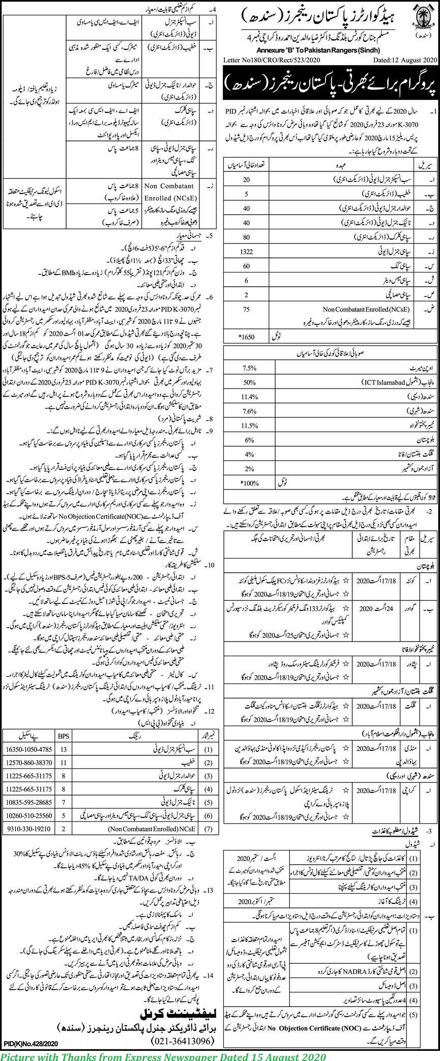 Pakistan Rangers Jobs 2020 - Latest Jobs in Paksitan Rangers Headquarter Sindh 1600+ Posts in Pakistan Rangers