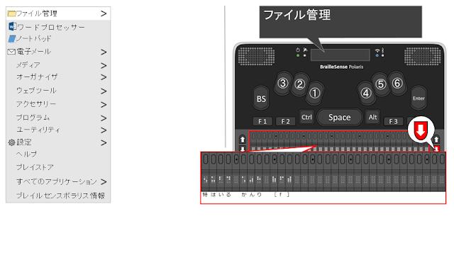 ファイル管理と表示され、下スクロールキーが赤く示されたポラリスのイメージ図