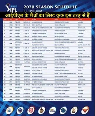 IPL matches list schedules 2020