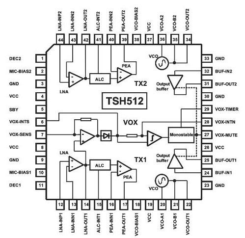 Stereo IR Transmiter Schematic