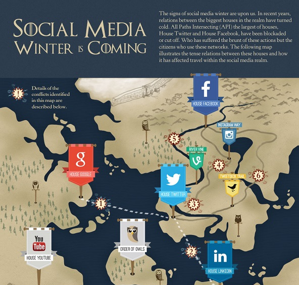 Social Media Winter Is Coming #Infographic