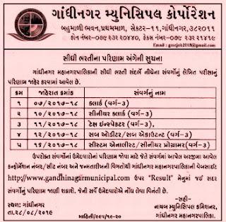 GMC Clerk, Senior Clerk, Tax Inspector Exam Results
