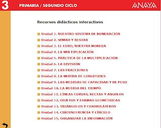 http://www.juntadeandalucia.es/averroes/centros-tic/41009470/helvia/aula/archivos/repositorio/0/199/html/Programa/mates_rdi.htm