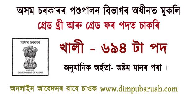 Jobs in Veterinary Department Assam 2021