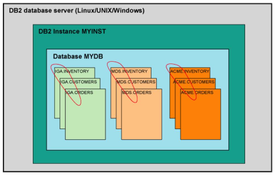 Oracle Database 12c New Database release  – ORACLE数据库服务热线