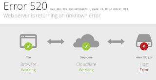 Situs FLDP Error 520 tidak bisa di akses