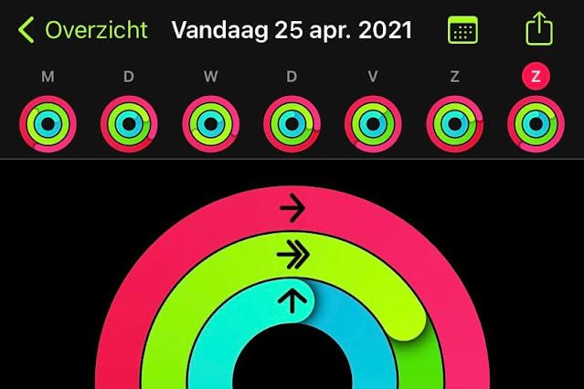 Activiteitenringen Apple Watch