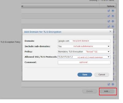 SpamTitan TLS Domain