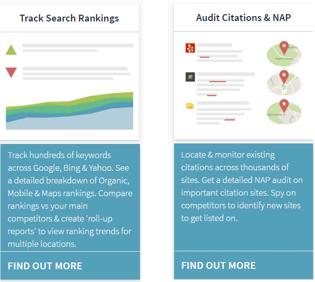 audit citation and NAP BrightLocal