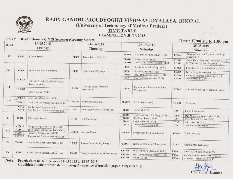 Rajiv gandhi proudyogiki vishwavidyalaya rgpv b e 8th sem for Rgpv time table 4 th sem 2015
