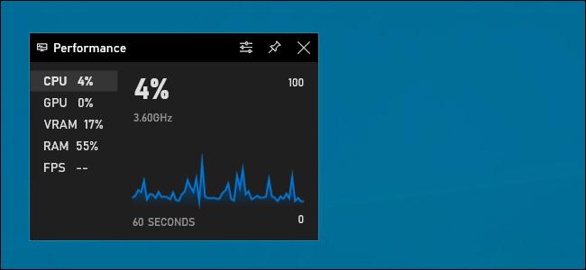 تُظهر أداة الأداء رسمًا بيانيًا لاستخدام وحدة المعالجة المركزية في Xbox Game Bar في نظام التشغيل Windows 10.