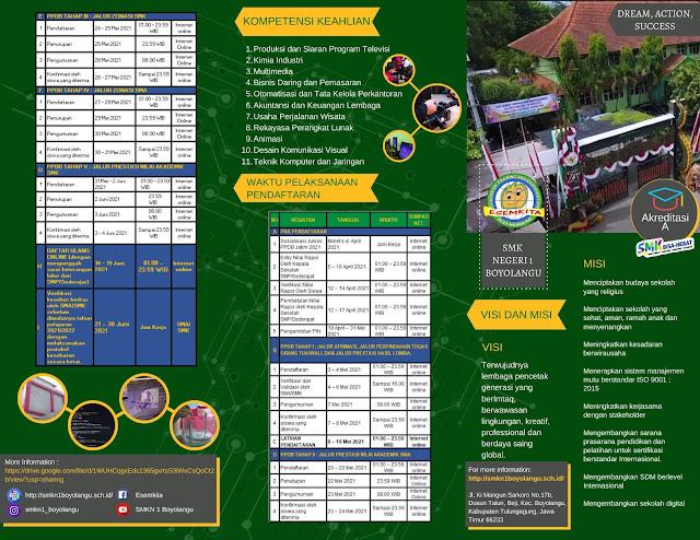 Info PPDB SMK Negeri 1 Boyolangu Tulungagung Tahun Ajaran 2021/2022