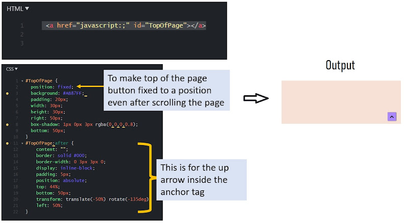 HTML, CSS Code for making the arrow button