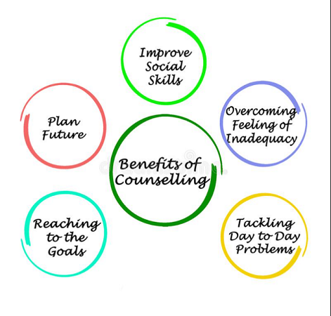 benefits of in-house counseling