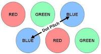 Definición de Tamaño de Punto o Dot Pitch