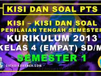 Penilaian Tengah Semester (PTS) Kelas 4 Semester 1 Tahun Pelajaran 2020 - 2021
