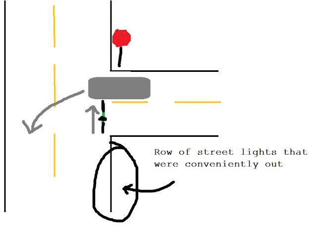 bike hitting car diagram