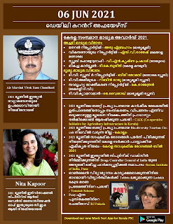 Daily Malayalam Current Affairs 06 Jun 2021
