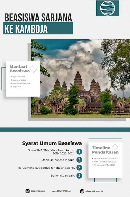 Beasiswa Kuliah Sarjana Ke Kamboja