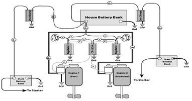 Balmar's Centerfielder Typical System Wiring Design