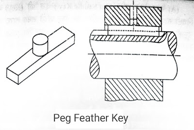Peg Father key
