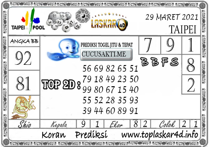 Prediksi Togel TAIPEI LASKAR4D 29 MARET 2021
