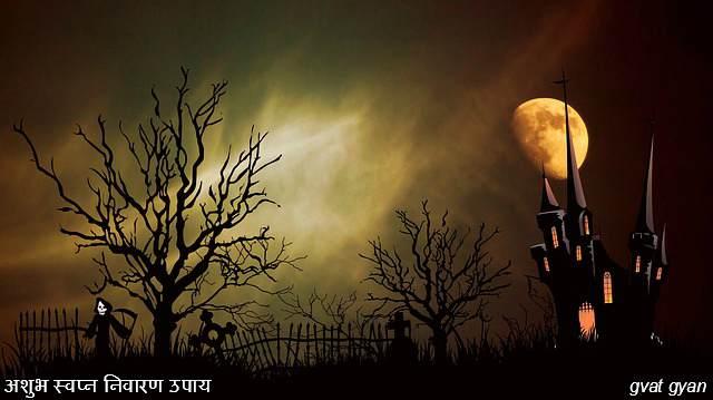 ashubh swapn nivaran upaay, Remedies for bad dream in hindi