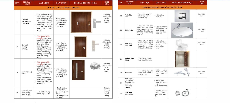 Vật liệu bàn giao căn hộ chung cư Phương Đông