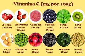 Dr pablo llompart vitamina c acido asc rbico - Que alimentos contienen vitamina c ...