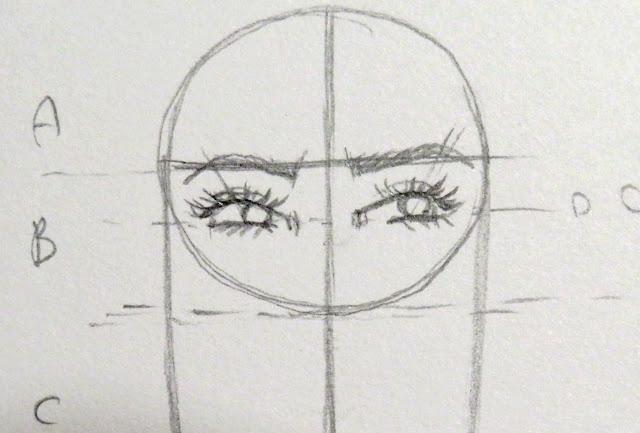 Dibujo de las cejas