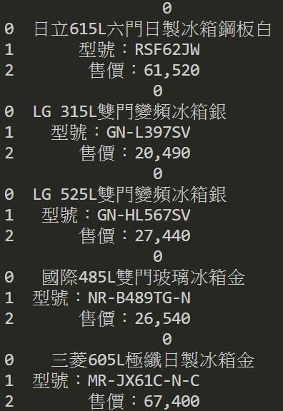 read_html_table_using_pandas