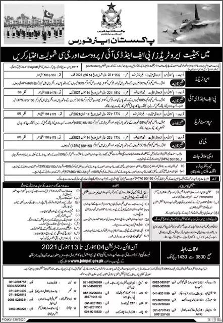 Pakistan Air Force Jobs 2021