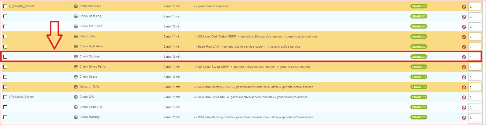 Linux SysAdmin Tutorials: Monitoring Resource (CPU, Memory