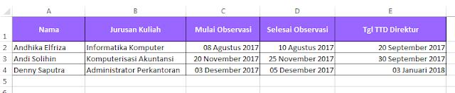 Membuat Data Mail Merge di Excel