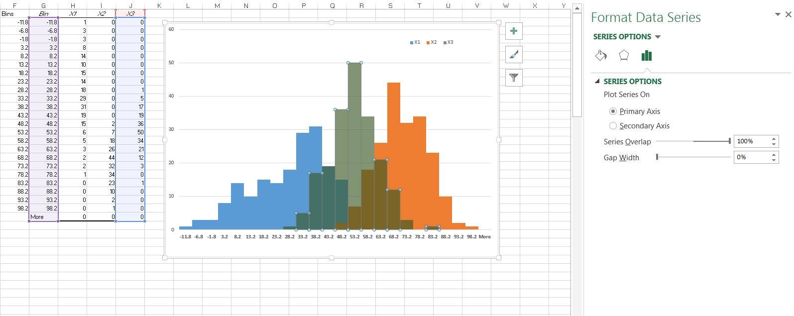 Histogram Template histogram how to make a histogram making a – Histogram Template