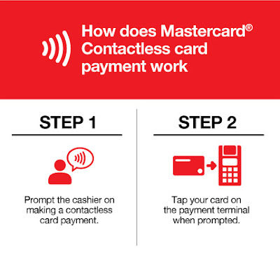 How Does Mastercard Contactless Card Payment Work