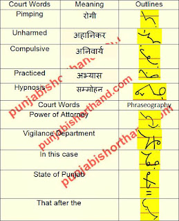 court-shorthand-outlines-15-july-2021